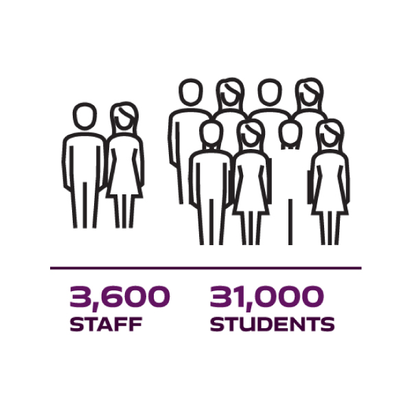 3,500 staff and 29,000 students