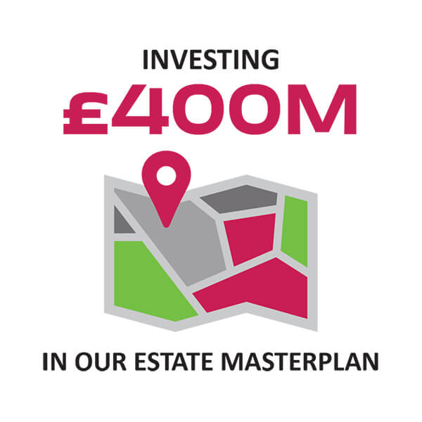 Investing four hundred million pounds in our Estates masterplan infographic