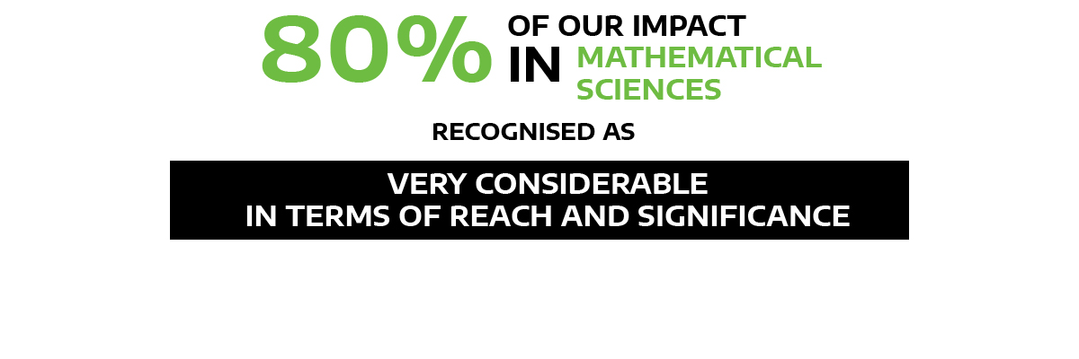 80% our impact in mathematical sciences recognised as very considerable in reach and significance