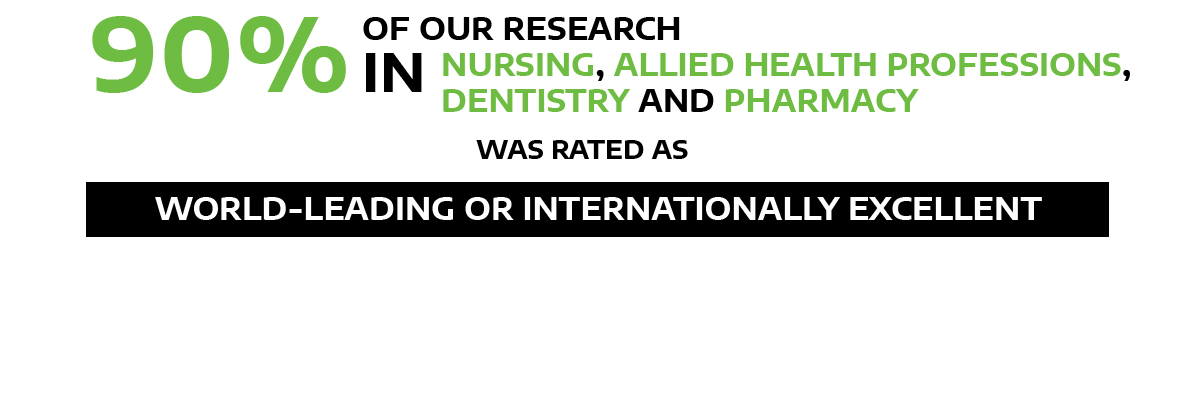 90% of this research was rated world-leading/internationally excellent