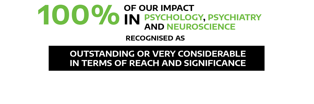 100% our impact in psychology, psychiatry and neuroscience outstanding or very considerable